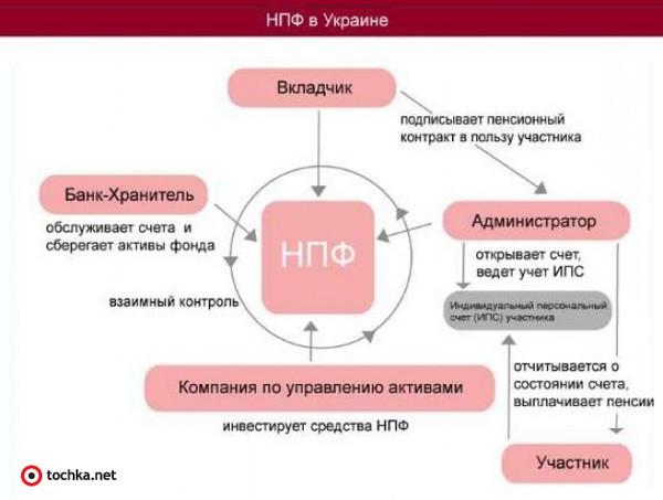 термобелье для как продлить надбавку в негосударственный пенсионный фонд JaktФинский производитель