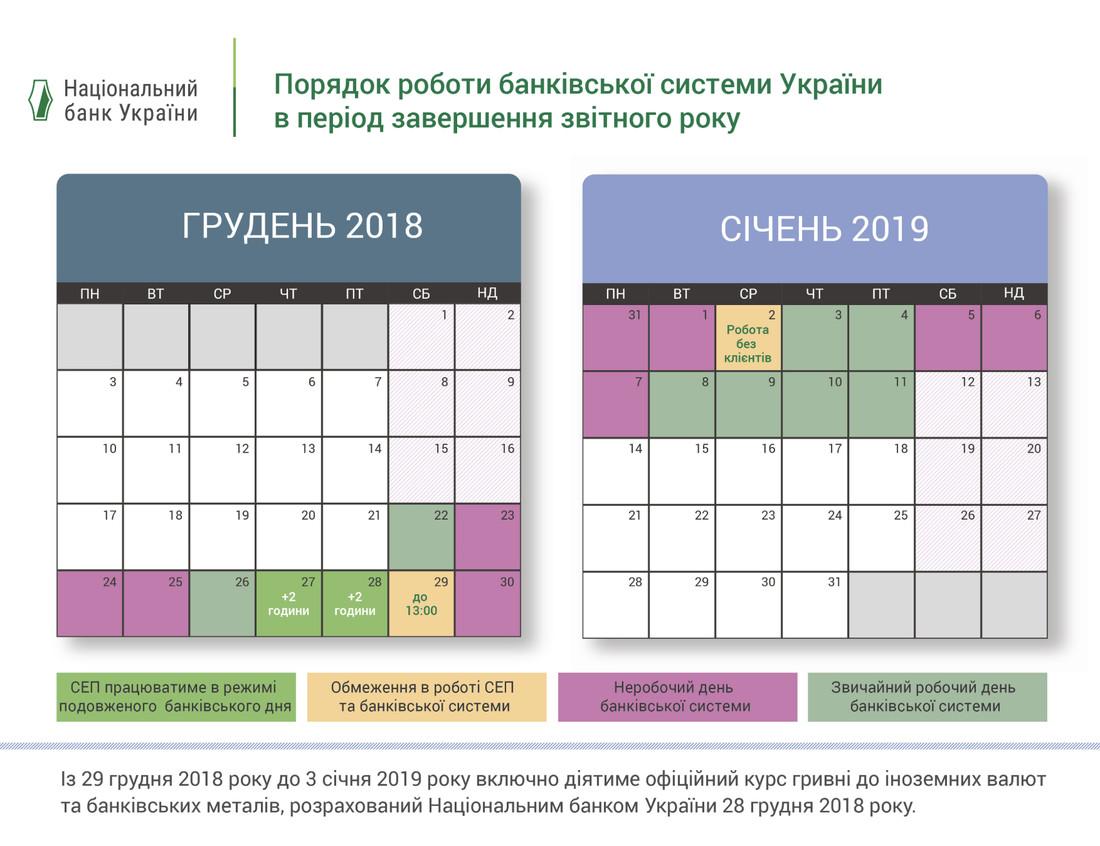 График работы украинских банков на календаре
