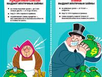 Ипотечный кредит в кредитном союзе