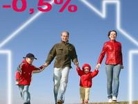 Цены на недвижимость за неделю (на 14.11.2008)