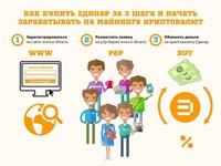 E-Dinar – cтартап года 2016, 20% в месяц – это реально Реклама