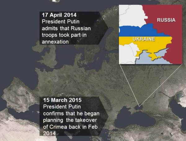 Британия напомнила России чей Крым