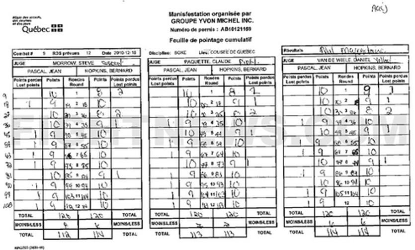 Судейские записки боя Паскаль-Хопкинс, fightnews.com