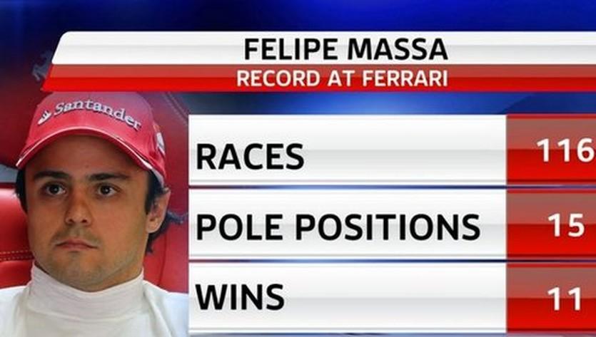 Фелипе Масса, skysports.com